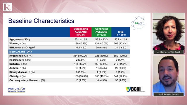 ESC 2020 Discussion: The BRACE CORONA Study — Prof Renato Lopes & Dr Harriette Van Spall