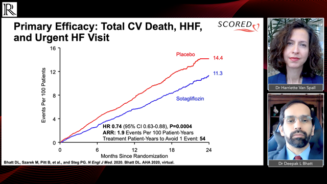 AHA 2020 Discussion: The SCORED Study — Drs Deepak Bhatt and Harriette Van Spall
