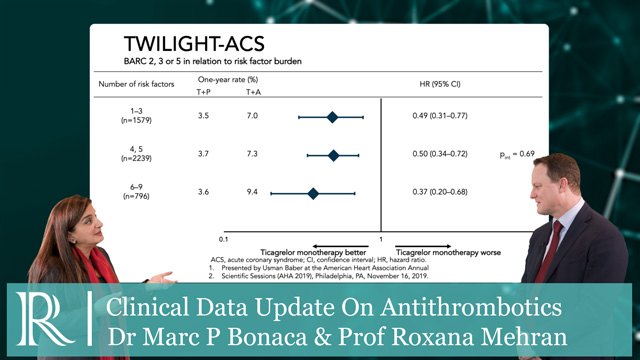 AHA 2019: Clinical Data Update on Antithrombotics - Dr Marc Bonaca & Prof Roxana Mehran