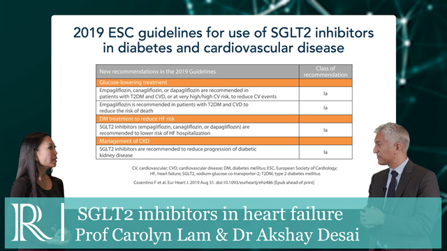 AHA 2019 : SGLT2 Inhibitors In Heart Failure