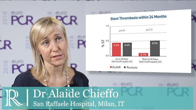 EuroPCR 2018: The BIONICS Study - Dr Alaide Chieffo