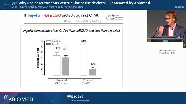 ESC 2018: Why use percutaneous ventricular assist devices?