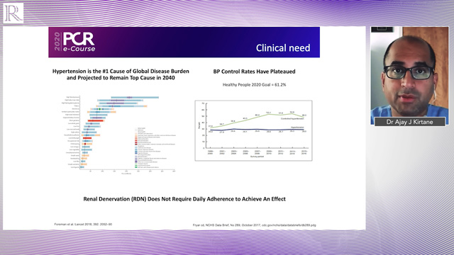 PCR e-Course 2020: Crossover Results From The RADIANCE-HTN SOLO Trial — Dr Ajay J Kirtane