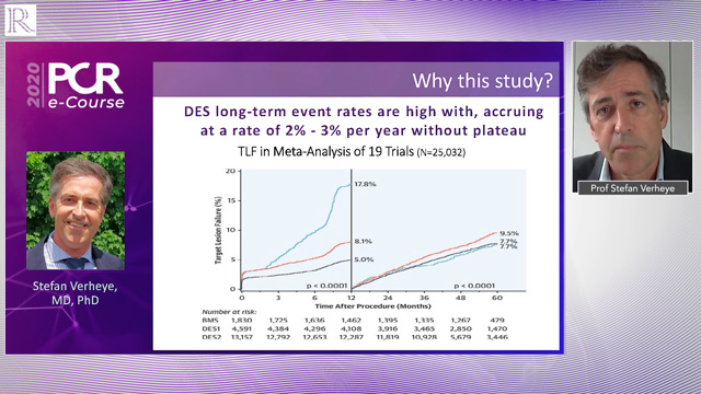 PCR e-Course 2020: DynamX Bioadaptor — Prof Stefan Verheye