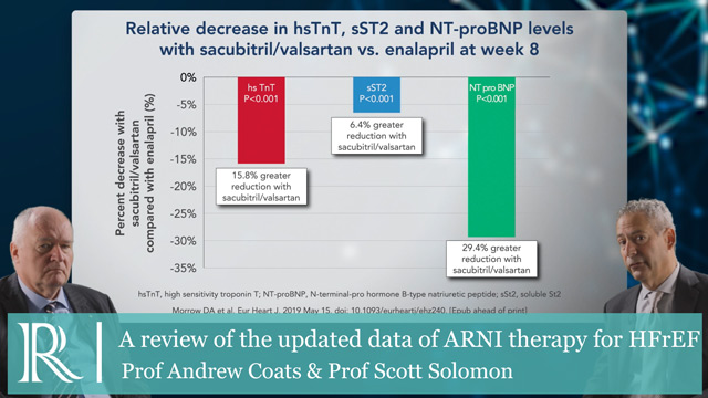 Commentary on the TRANSITION-CHF and the PIONEER trials-Prof Andrew Coats & Prof Scott Solomon