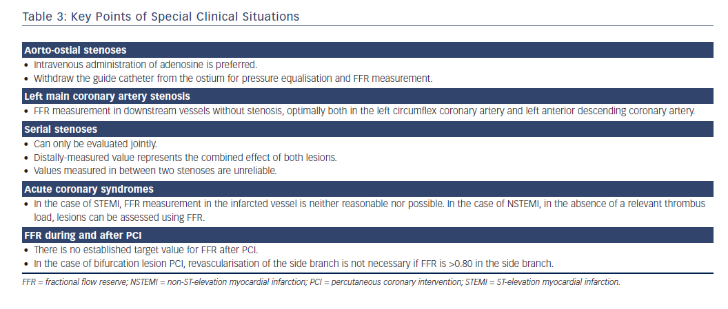 Table 3: Key Points of Special Clinical Situations