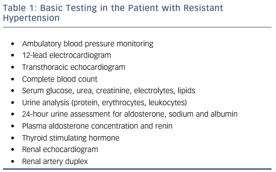 Table 1: Basic Testing in the Patient with Resistant Hypertension