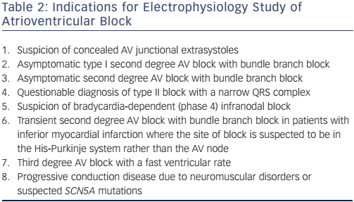 Table 2: Indications for Electrophysiology Study of Atrioventricular Block