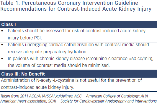 Percutaneous Coronary Intervention Guideline Recommendations