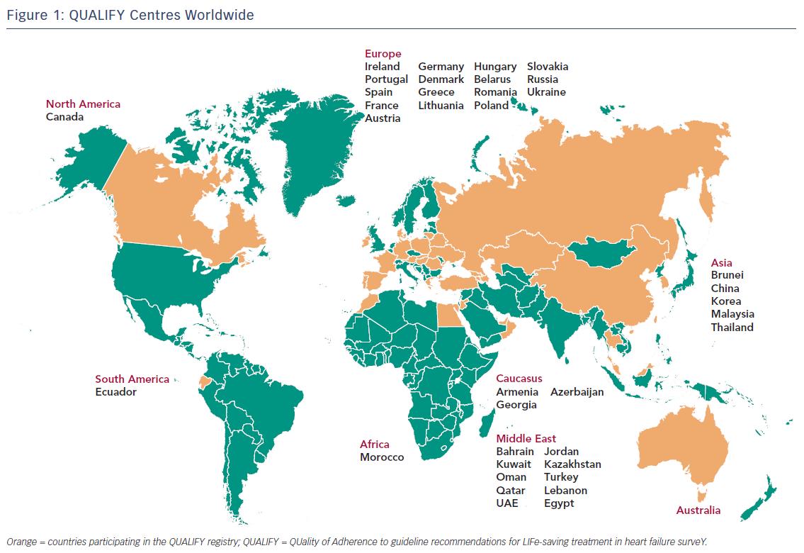 Figure 1: QUALIFY Centres Worldwide