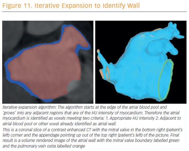 Figure 11. Iterative Expansion to Identify Wall