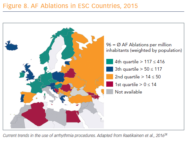 Figure 8. AF Ablations in ESC Countries, 2015