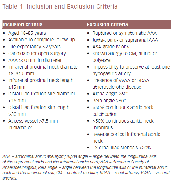 Inclusion And Exclusion Criteria