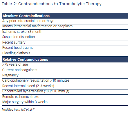 Table 2: Contraindications to Thrombolytic Therapy