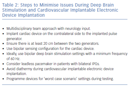 Steps to Minimise Issues During Deep Brain Stimulation and Cardiovascular Implantable Electronic Device Implantation