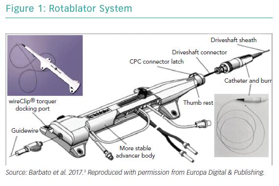 Rotablator System