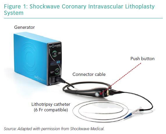 Shockwave Coronary Intravascular Lithoplasty System
