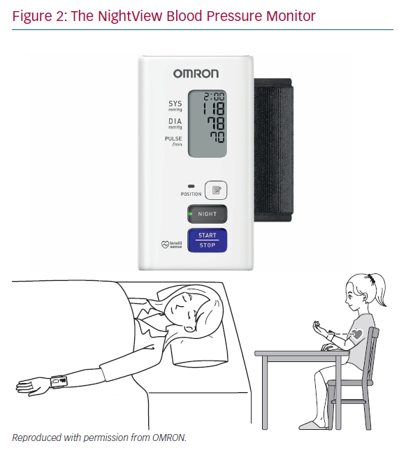 The NightView Blood Pressure Monitor