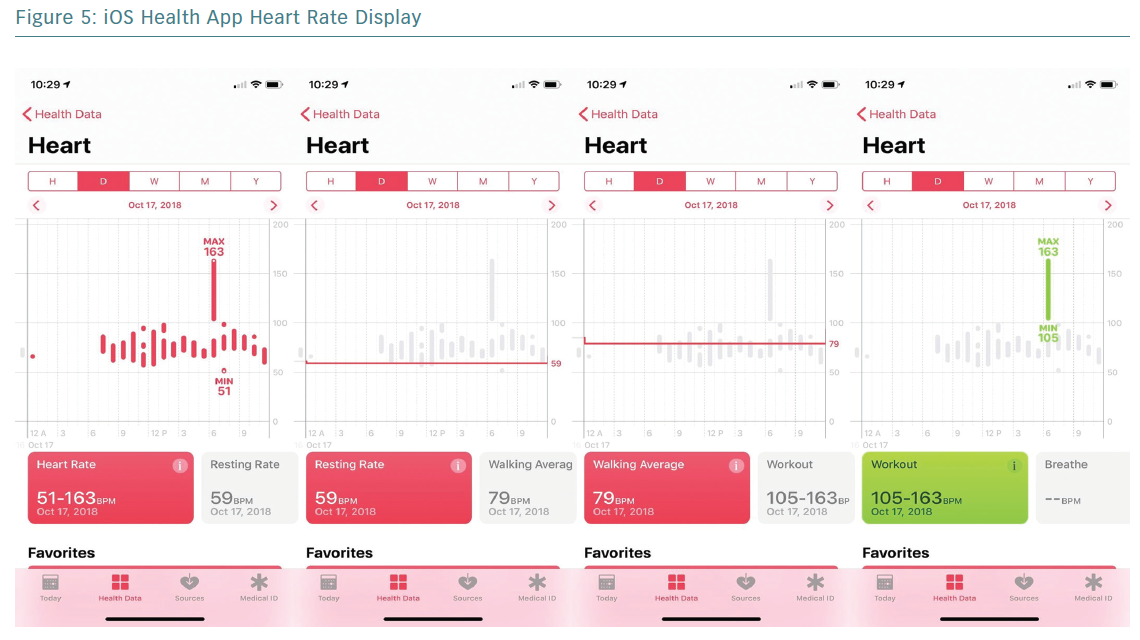 iOS Health App Heart Rate Display
