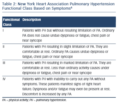 chest pain protocol american heart association diagnosis and treatment of patients with pulmonary 13171