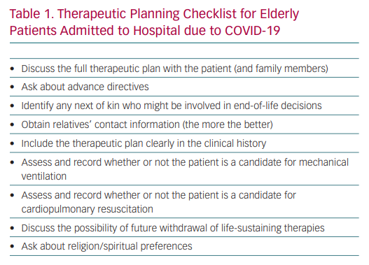 Therapeutic Planning Checklist for Elderly Patients Admitted to Hospital due to COVID-19
