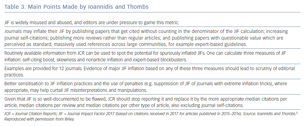 Main Points Made by Ioannidis and Thombs