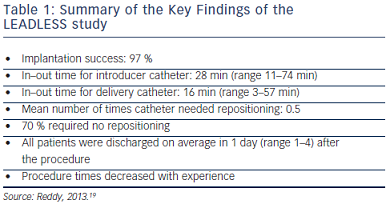 Summary of the Key Findings of the LEADLESS study