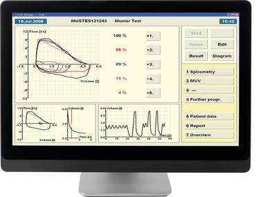PC Spirometry