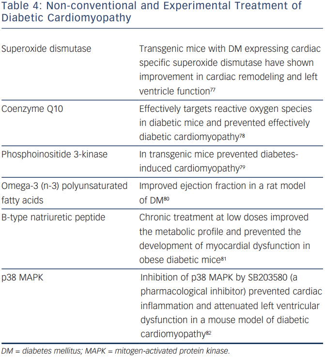 Non-conventional and Experimental Treatment of Diabetic Cardiomyopathy