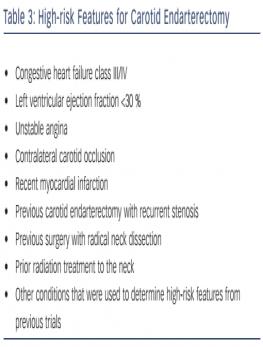 High-Risk Features For Carotid Endarterectomy