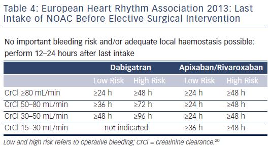 European Heart Rhythm Association 2013