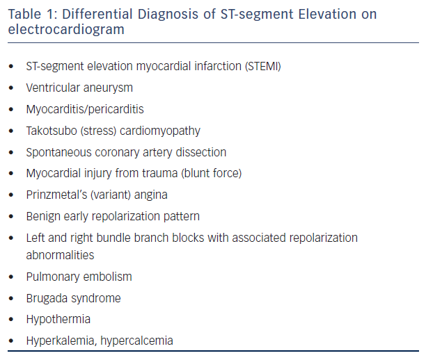 Table 1: Differential Diagnosis of ST-segment Elevation on electrocardiogram