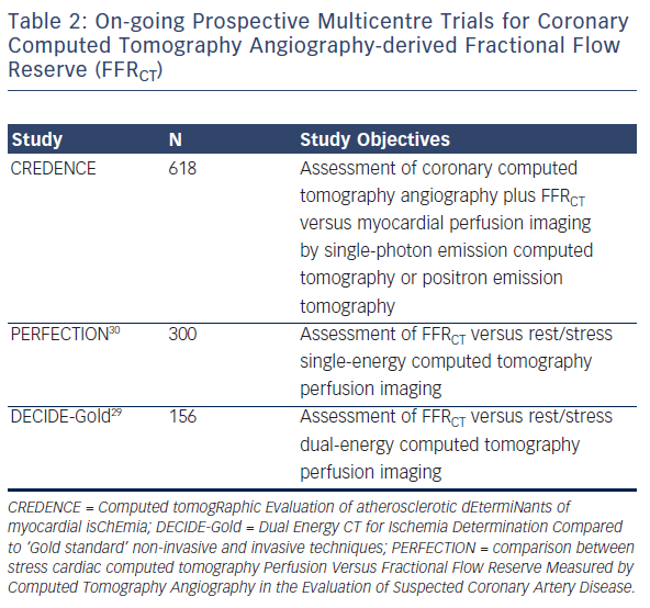 Table 2: On-going Prospective Multicentre Trials for Coronary Computed Tomography Angiography-derived Fractional Flow Reserve (FFRCT)