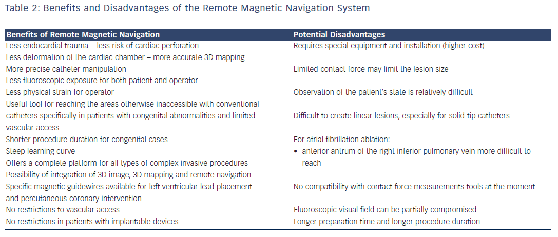 Benefits and Disadvantages of the Remote Magnetic Navigation System