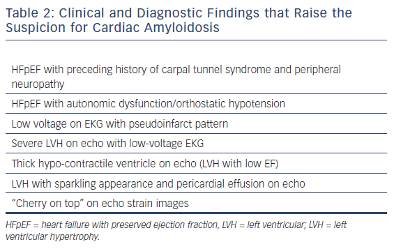 Clinical and Diagnostic Findings that Raise the Suspicion for Cardiac Amyloidosis