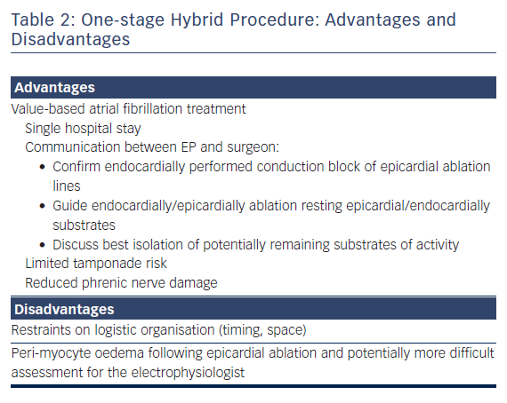 One-stage Hybid Procedure