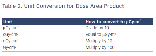 Table 2: Unit Conversion for Dose Area Product
