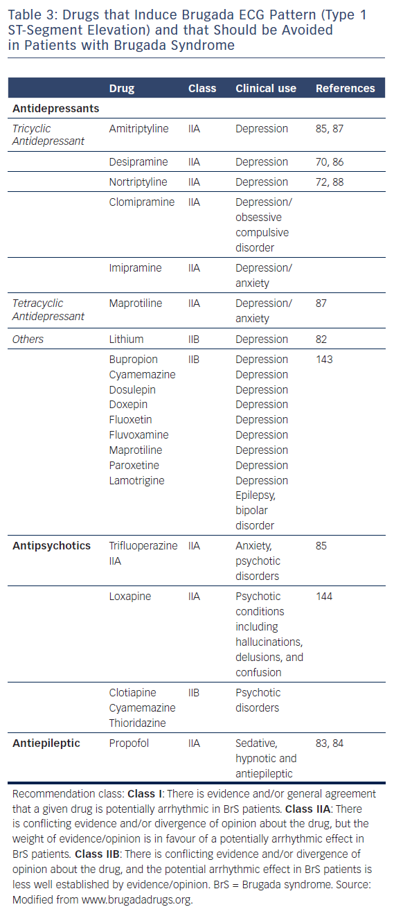 Antidepressant Antipsychotic Drugs Sudden Cardiac Arrest - AER