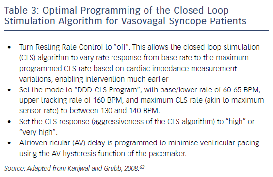 Table 3: Optimal Programming of the Closed Loop Stimulation Algorithm for Vasovagal Syncope Patients