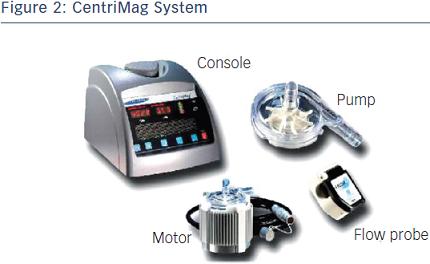 CentriMag System