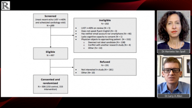 AHA 2020 Discussion: The EPIC-HF Trial—Drs Larry A Allen & Harriette Van Spall