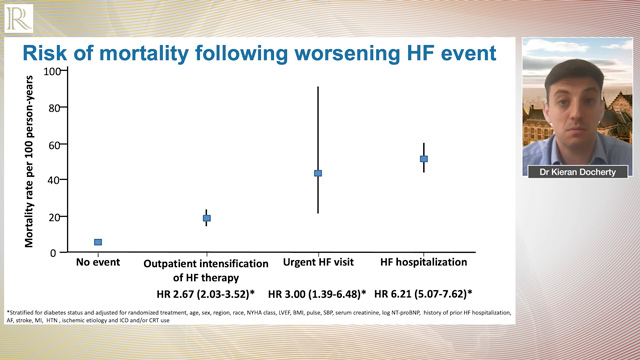 HFA 2020: Prospective analysis of DAPA-HF — Dr Kieran Docherty