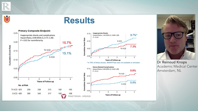 HRS 2020: PRAETORIAN Trial 4 Years Results — Dr Reinoud Knops