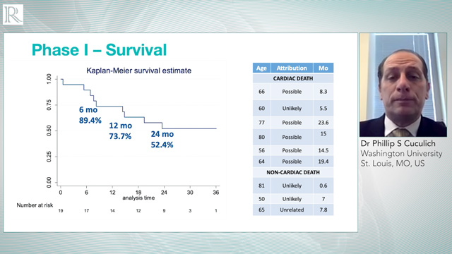 HRS 2020: Longer Term Results from ENCORE-VT study — Dr Phillip S Cuculich